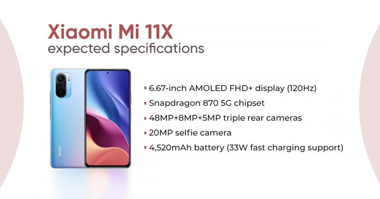 Mi 11X India pre-orders begin today: Price, offers, features and should you buy