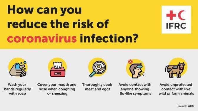 Coronavirus Precautions, Dos And Don'ts, Common Misconceptions
